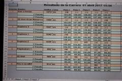 2017_Nordeste_2_gasafondo_49
