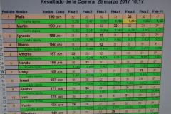 2017_interclubes_aragon_17
